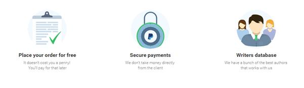 Review about Edusson.com Services