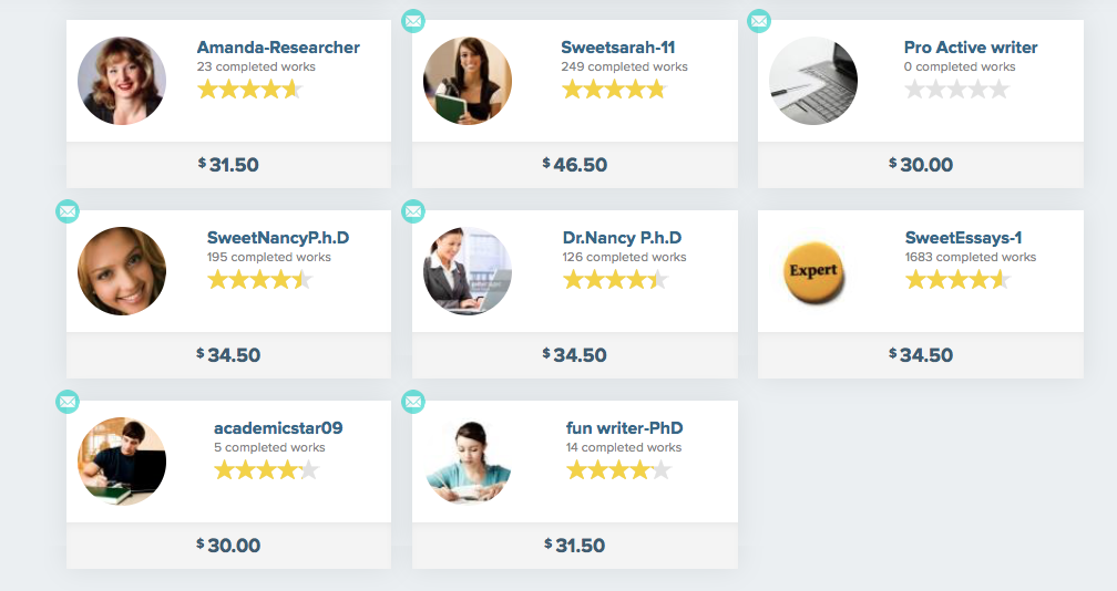 Reviews about SameDayPapers.com Service