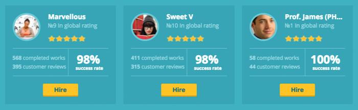 Review about EssayOnTime.com.au Services